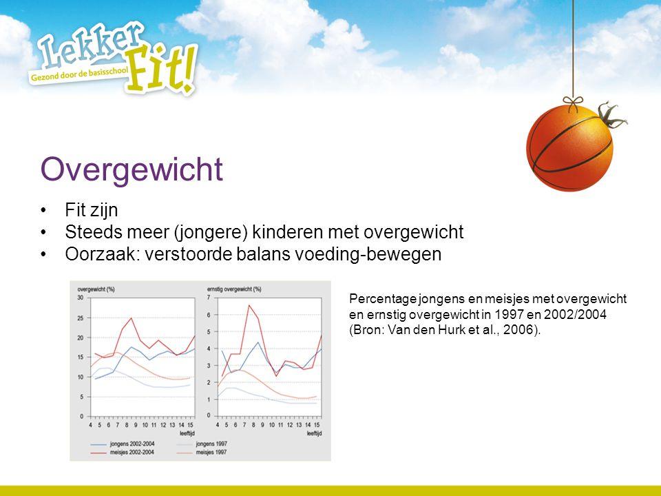 Overgewicht Fit zijn Steeds meer (jongere) kinderen met overgewicht