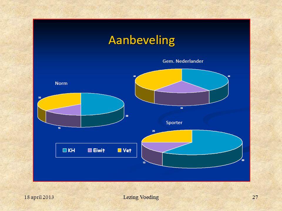 18 april 2013 Lezing Voeding Lezing Voeding 27