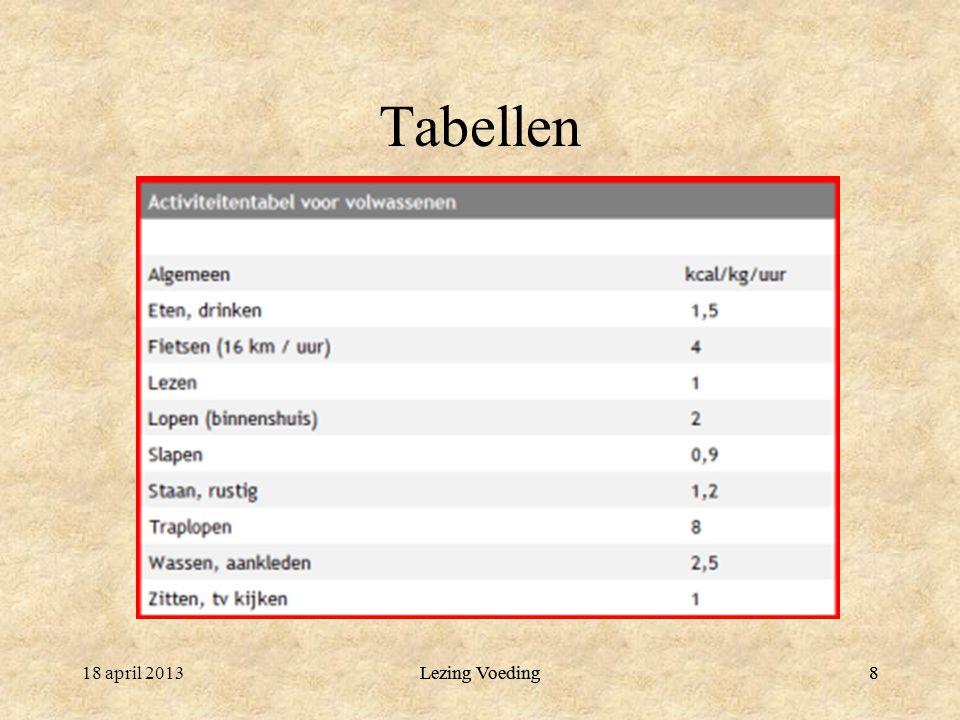 Tabellen 18 april 2013 Lezing Voeding Lezing Voeding 8