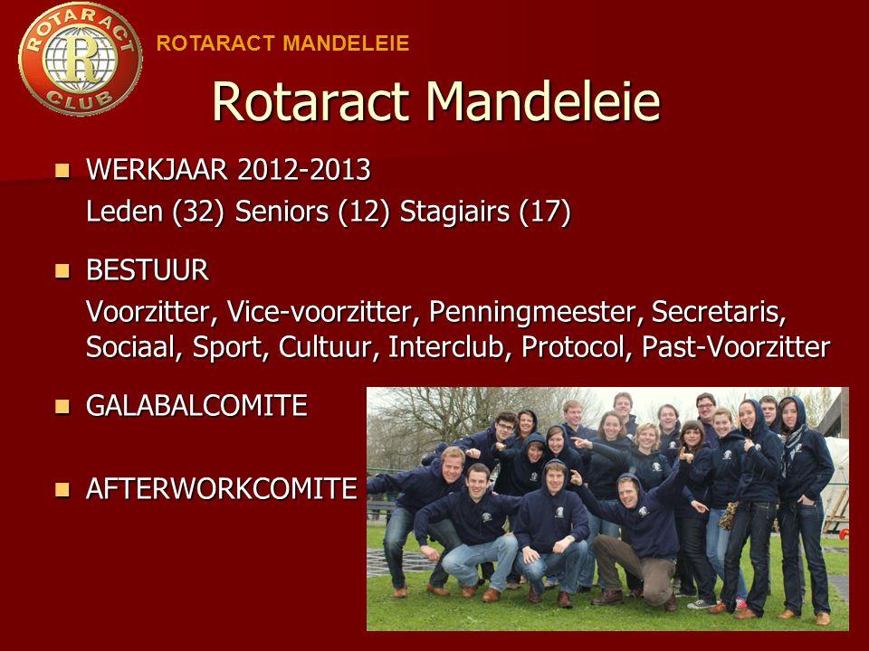 Rotaract Mandeleie WERKJAAR 2012-2013