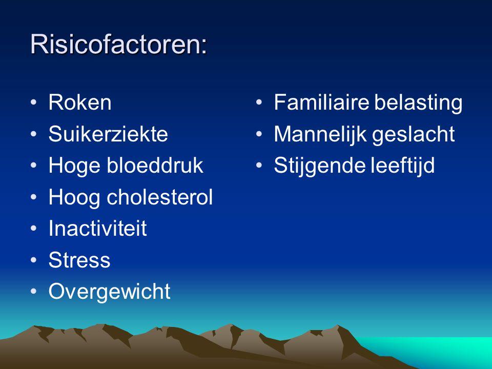 Risicofactoren: Roken Suikerziekte Hoge bloeddruk Hoog cholesterol