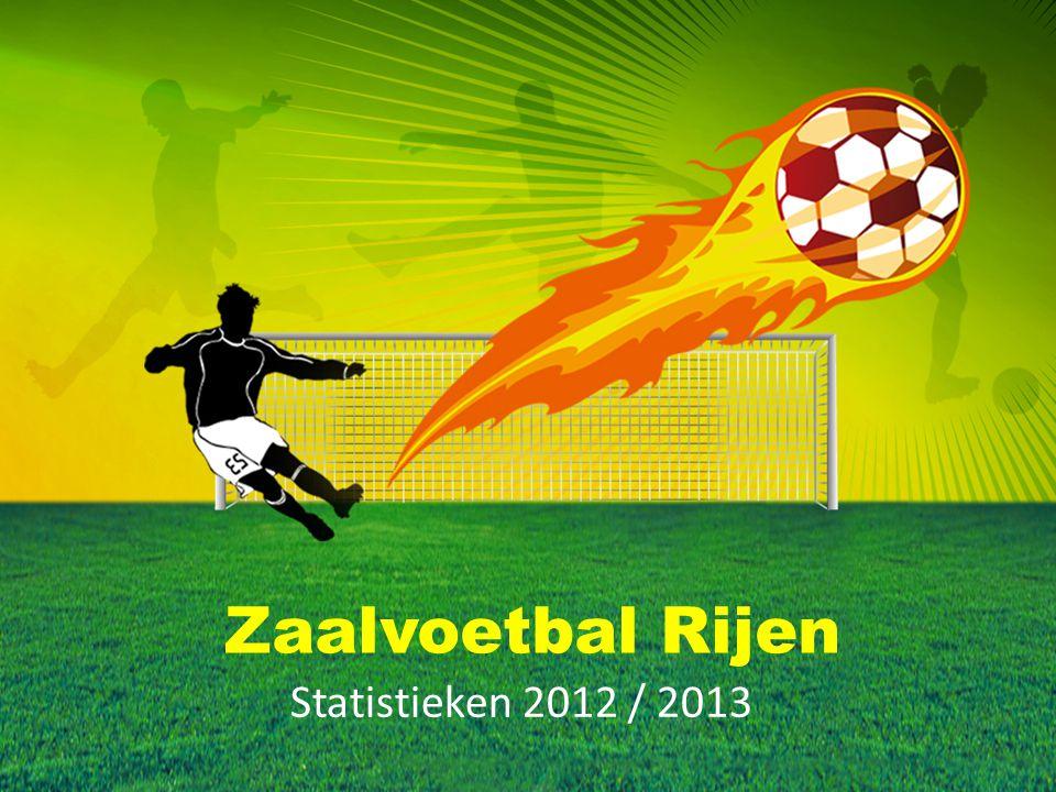 Zaalvoetbal Rijen Statistieken 2012 / 2013