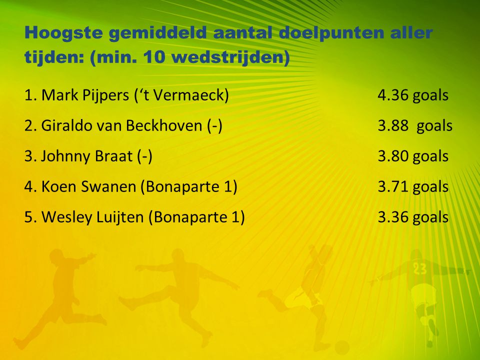 Hoogste gemiddeld aantal doelpunten aller tijden: (min. 10 wedstrijden)
