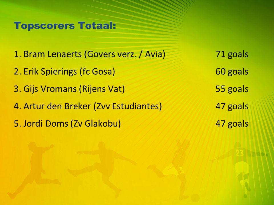 Topscorers Totaal: 1. Bram Lenaerts (Govers verz. / Avia) 71 goals. 2. Erik Spierings (fc Gosa) 60 goals.