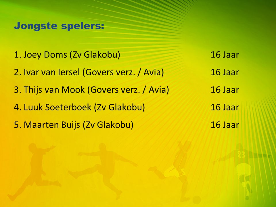 Jongste spelers: 1. Joey Doms (Zv Glakobu) 16 Jaar. 2. Ivar van Iersel (Govers verz. / Avia) 16 Jaar.