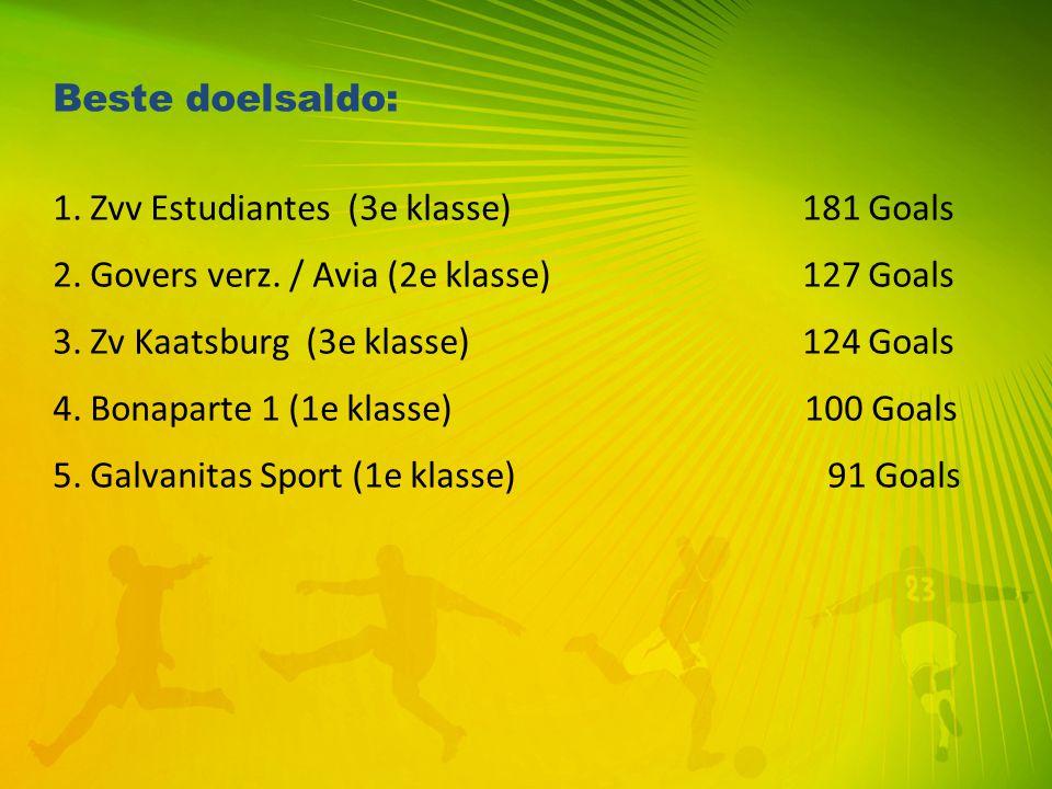 Beste doelsaldo: 1. Zvv Estudiantes (3e klasse) 181 Goals. 2. Govers verz. / Avia (2e klasse) 127 Goals.