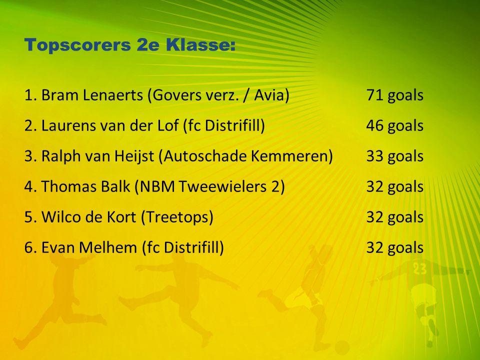 Topscorers 2e Klasse: 1. Bram Lenaerts (Govers verz. / Avia) 71 goals. 2. Laurens van der Lof (fc Distrifill) 46 goals.