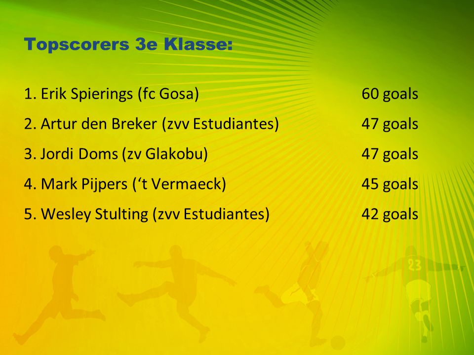 Topscorers 3e Klasse: 1. Erik Spierings (fc Gosa) 60 goals. 2. Artur den Breker (zvv Estudiantes) 47 goals.