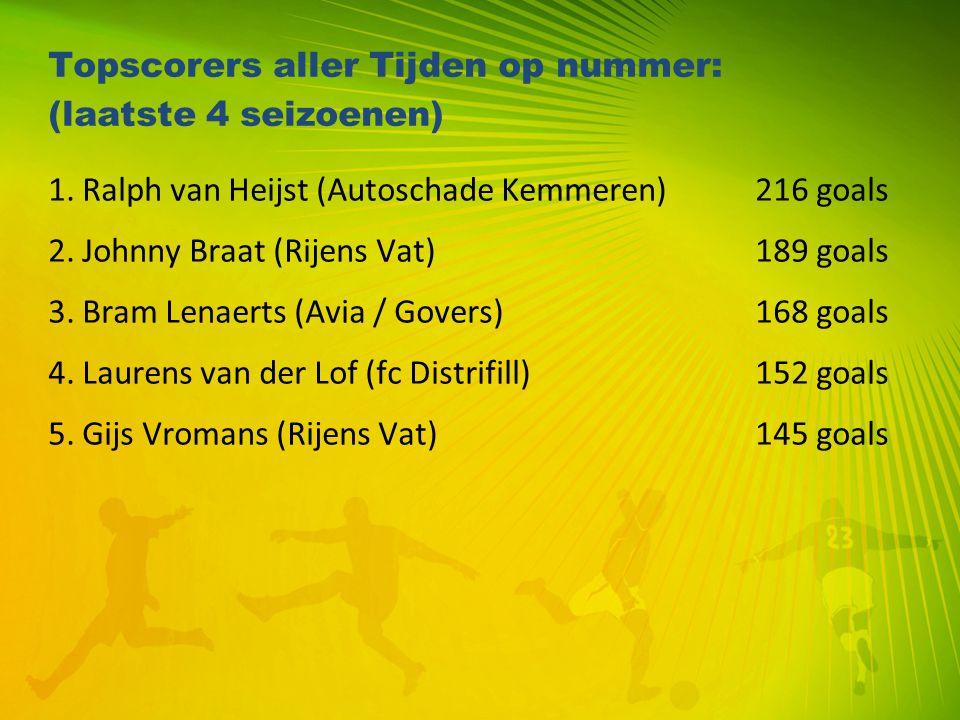 Topscorers aller Tijden op nummer: (laatste 4 seizoenen)