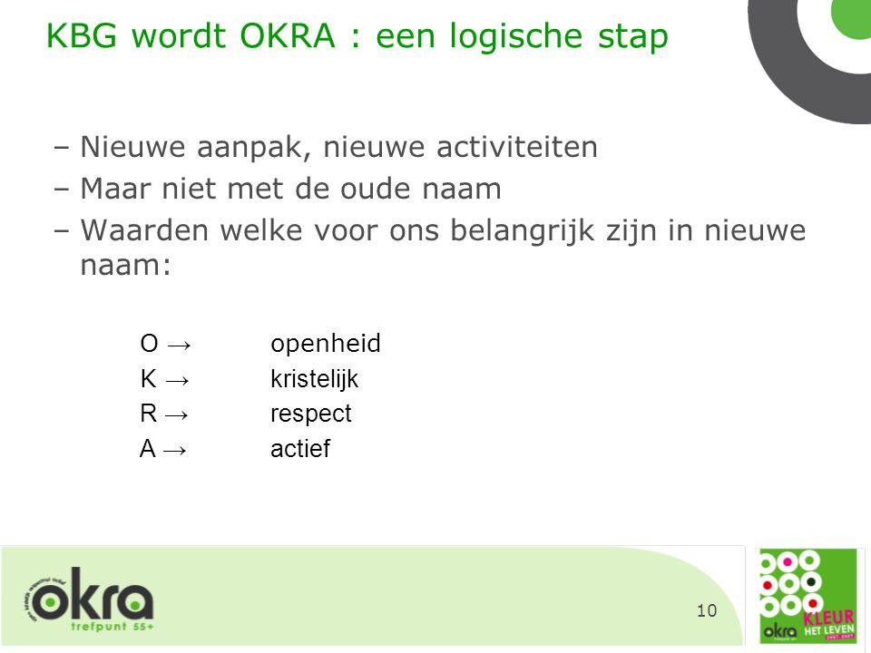 KBG wordt OKRA : een logische stap