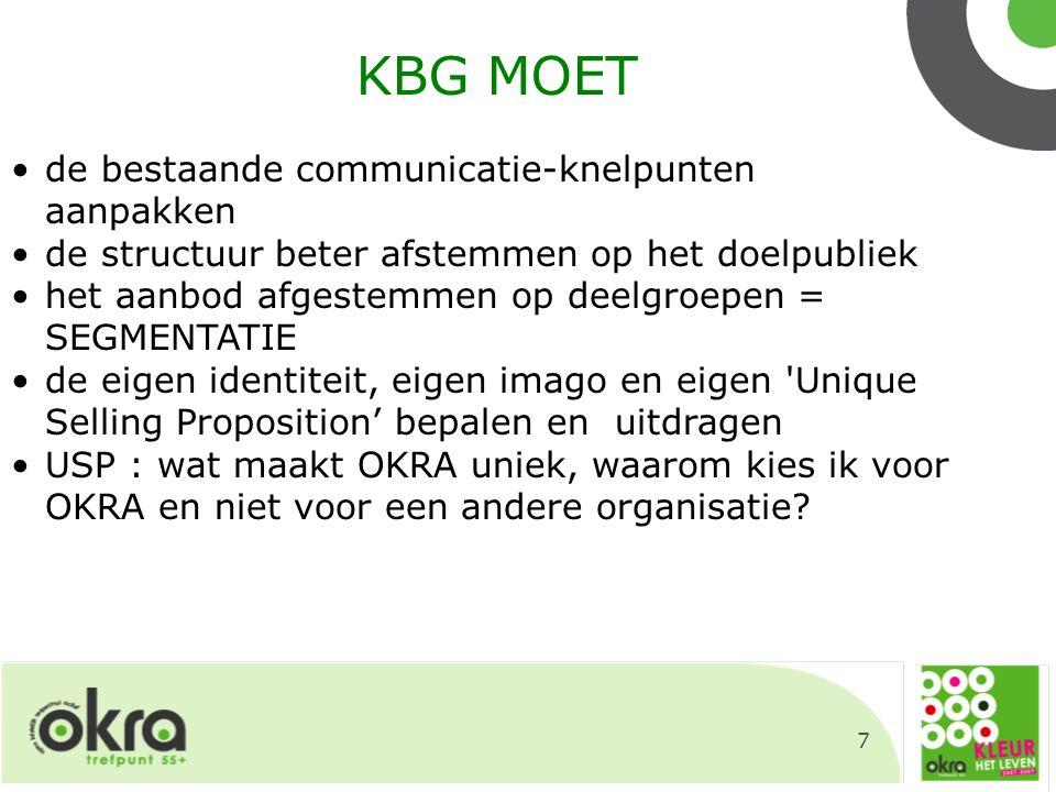 KBG MOET de bestaande communicatie-knelpunten aanpakken