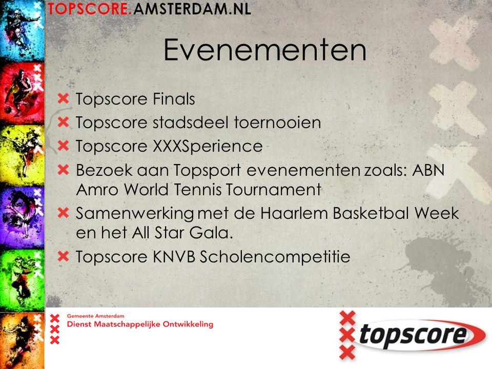 Evenementen Topscore Finals Topscore stadsdeel toernooien