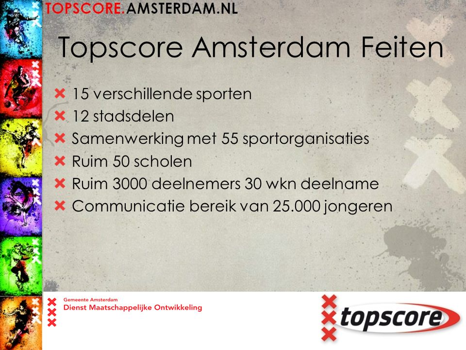 Topscore Amsterdam Feiten