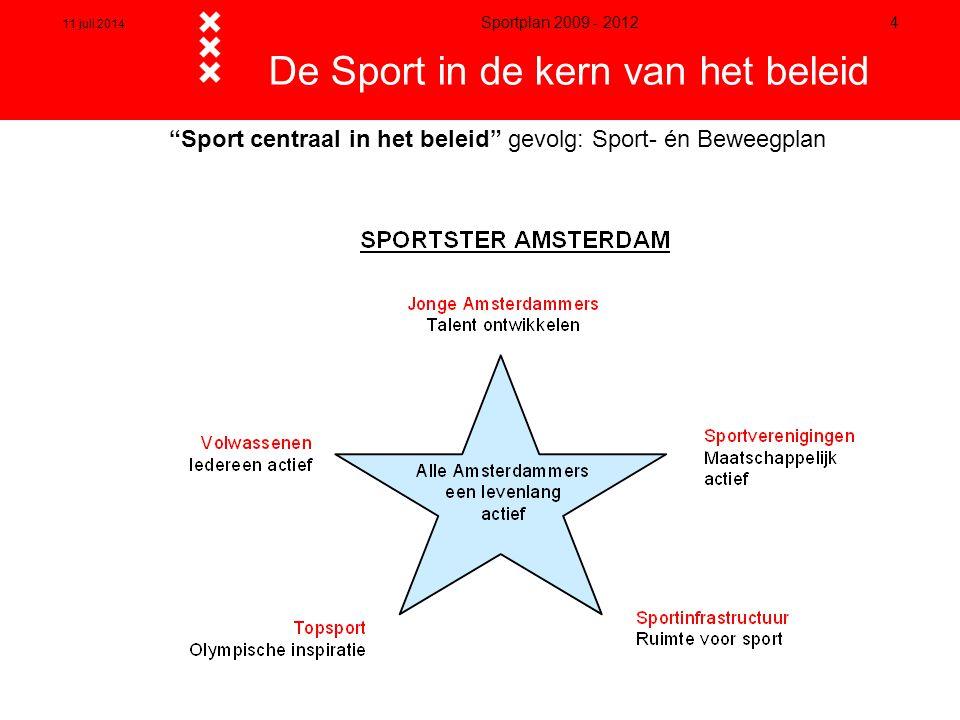 Sport centraal in het beleid gevolg: Sport- én Beweegplan