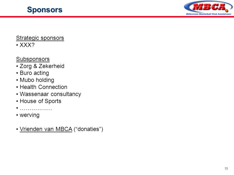 Sponsors Strategic sponsors XXX Subsponsors Zorg & Zekerheid