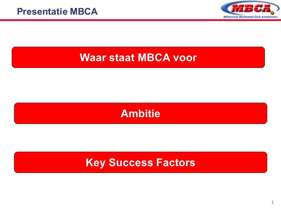 Waar staat MBCA voor Ambitie Key Success Factors