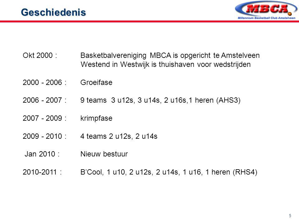 Geschiedenis Okt 2000 : Basketbalvereniging MBCA is opgericht te Amstelveen. Westend in Westwijk is thuishaven voor wedstrijden.