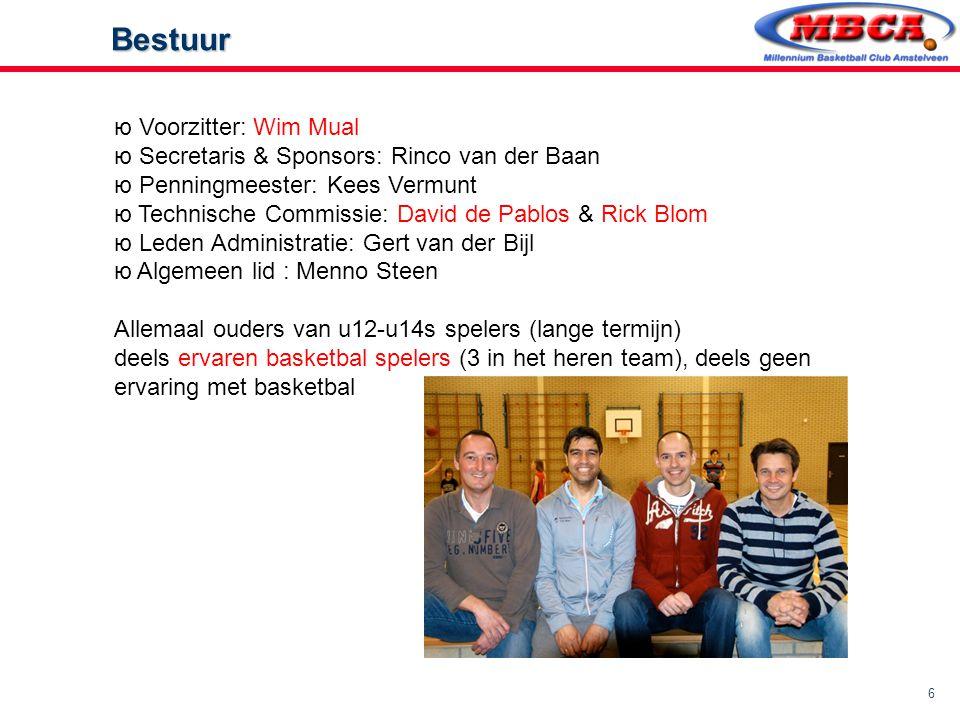 Bestuur Voorzitter: Wim Mual Secretaris & Sponsors: Rinco van der Baan