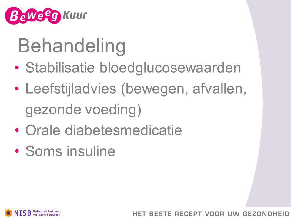 Behandeling Stabilisatie bloedglucosewaarden