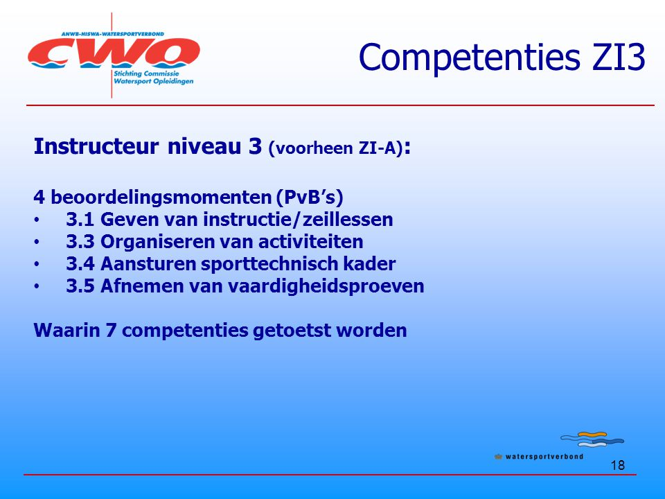 Competenties ZI3 Instructeur niveau 3 (voorheen ZI-A):