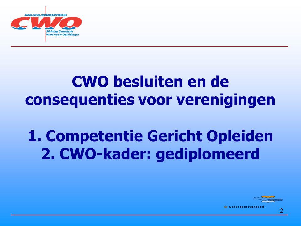 CWO besluiten en de consequenties voor verenigingen 1
