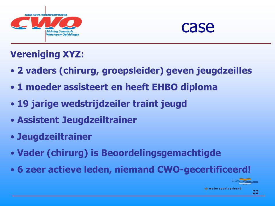 case Vereniging XYZ: 2 vaders (chirurg, groepsleider) geven jeugdzeilles. 1 moeder assisteert en heeft EHBO diploma.