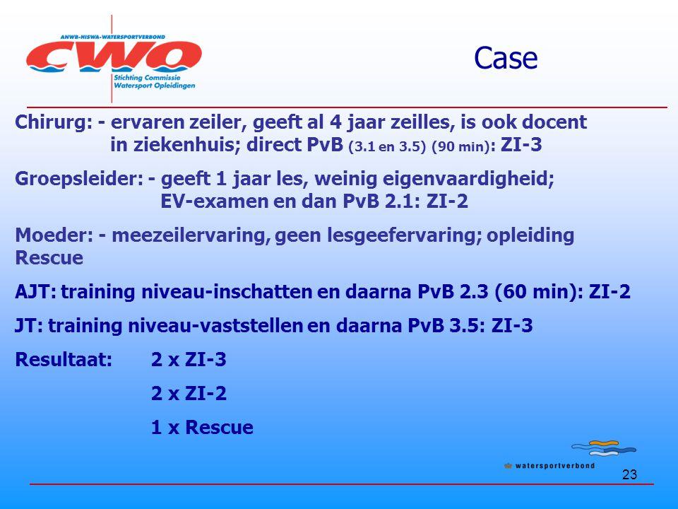 Case Chirurg: - ervaren zeiler, geeft al 4 jaar zeilles, is ook docent in ziekenhuis; direct PvB (3.1 en 3.5) (90 min): ZI-3.