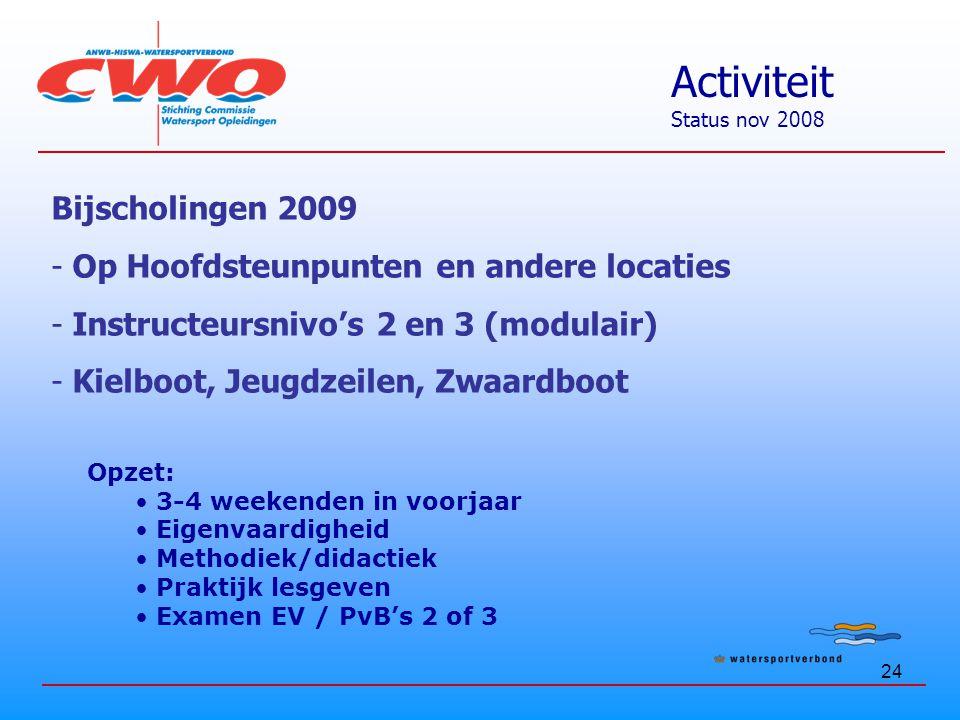 Activiteit Bijscholingen 2009 Op Hoofdsteunpunten en andere locaties