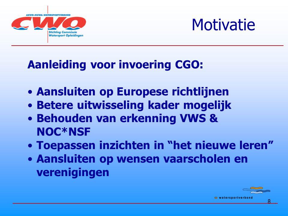 Motivatie Aanleiding voor invoering CGO: