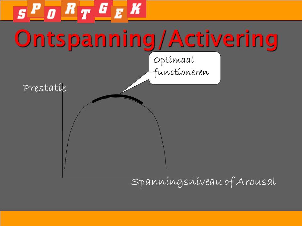 Ontspanning/Activering