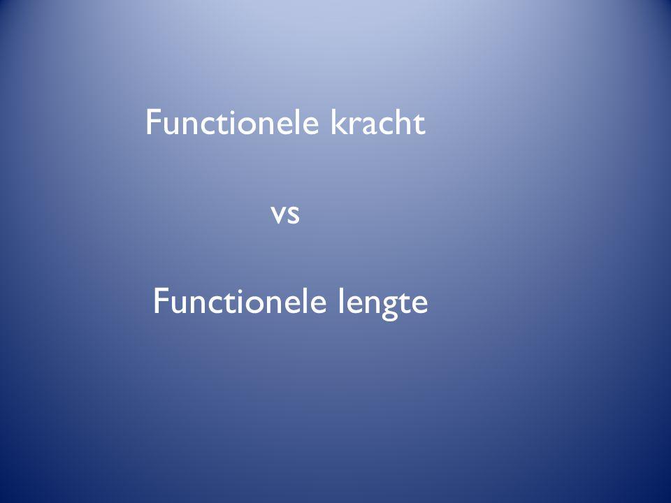 Functionele kracht vs Functionele lengte
