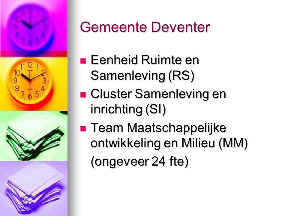 Gemeente Deventer Eenheid Ruimte en Samenleving (RS)