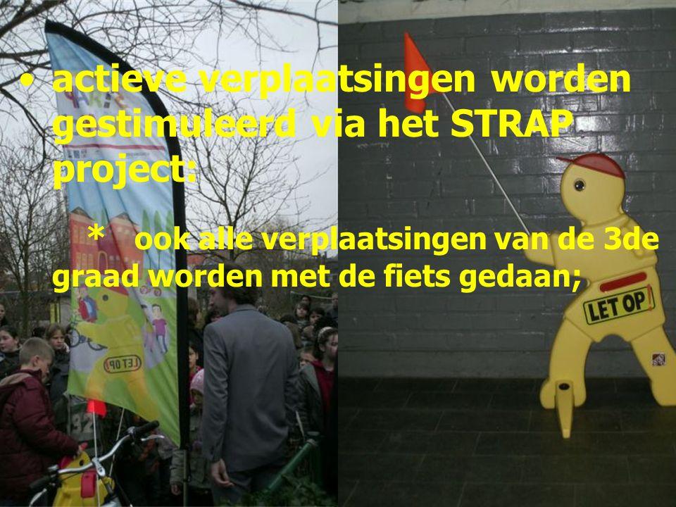 actieve verplaatsingen worden gestimuleerd via het STRAP project:
