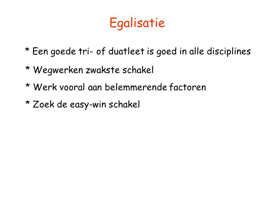 Egalisatie * Een goede tri- of duatleet is goed in alle disciplines