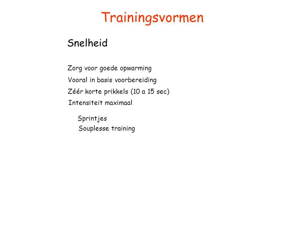 Trainingsvormen Snelheid Zorg voor goede opwarming