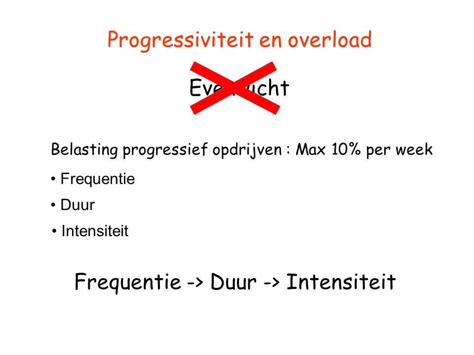 Progressiviteit en overload
