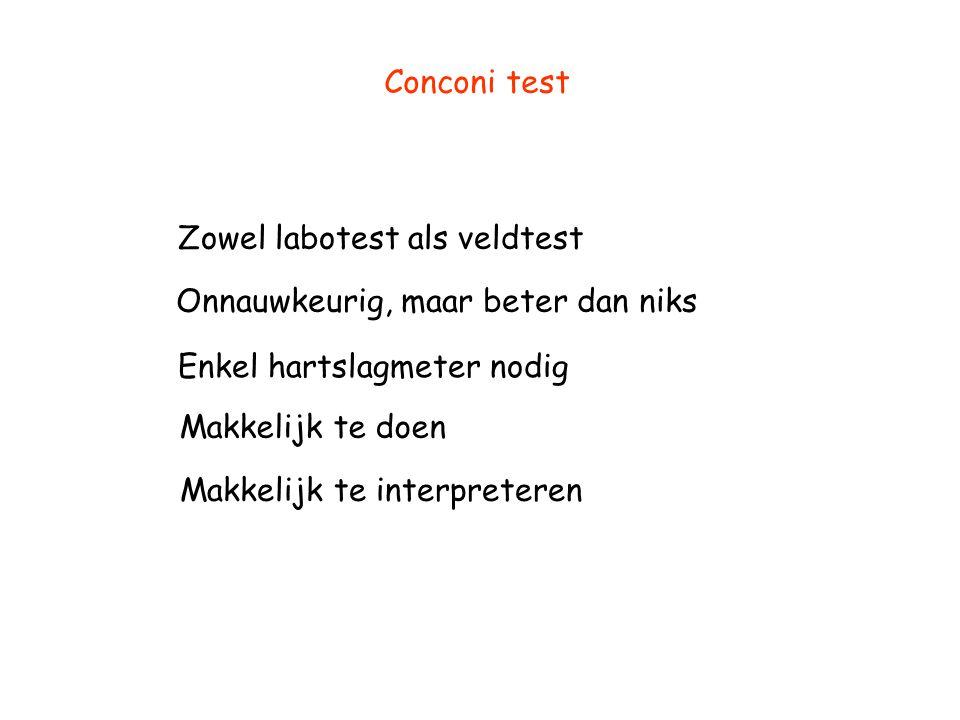 Conconi test Zowel labotest als veldtest. Onnauwkeurig, maar beter dan niks. Enkel hartslagmeter nodig.