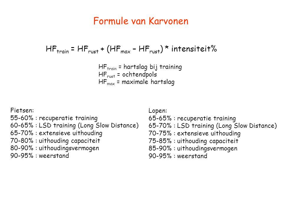 Formule van Karvonen HFtrain = HFrust + (HFmax – HFrust) * intensiteit% HFtrain = hartslag bij training.