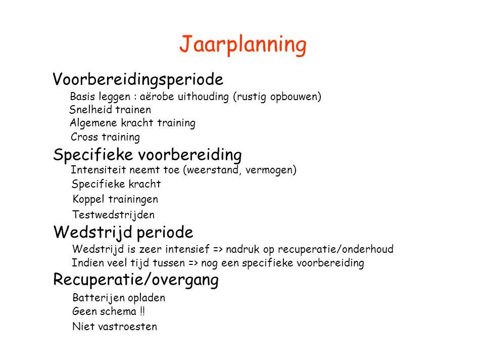 Jaarplanning Voorbereidingsperiode Specifieke voorbereiding