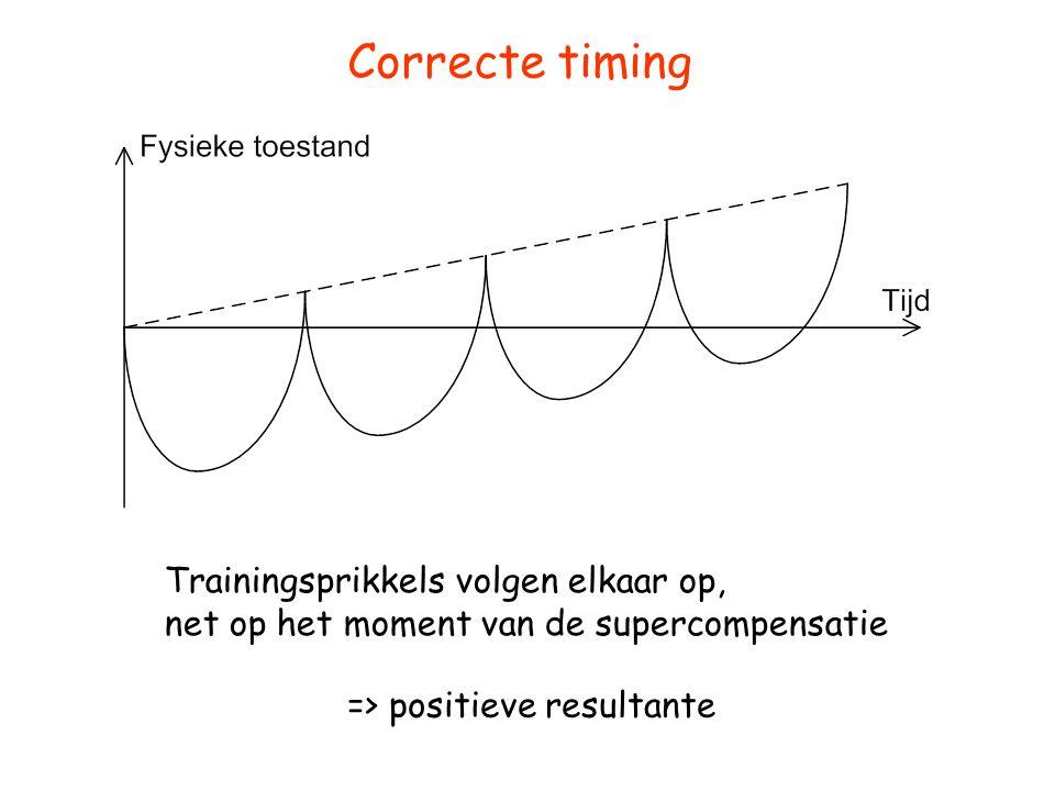 Correcte timing Trainingsprikkels volgen elkaar op,