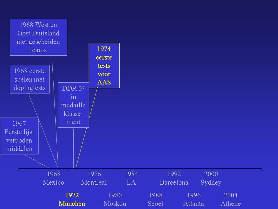1968 West en Oost Duitsland met gescheiden teams