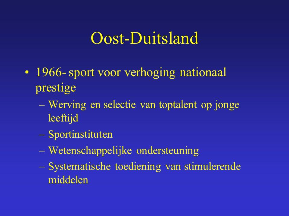 Oost-Duitsland 1966- sport voor verhoging nationaal prestige