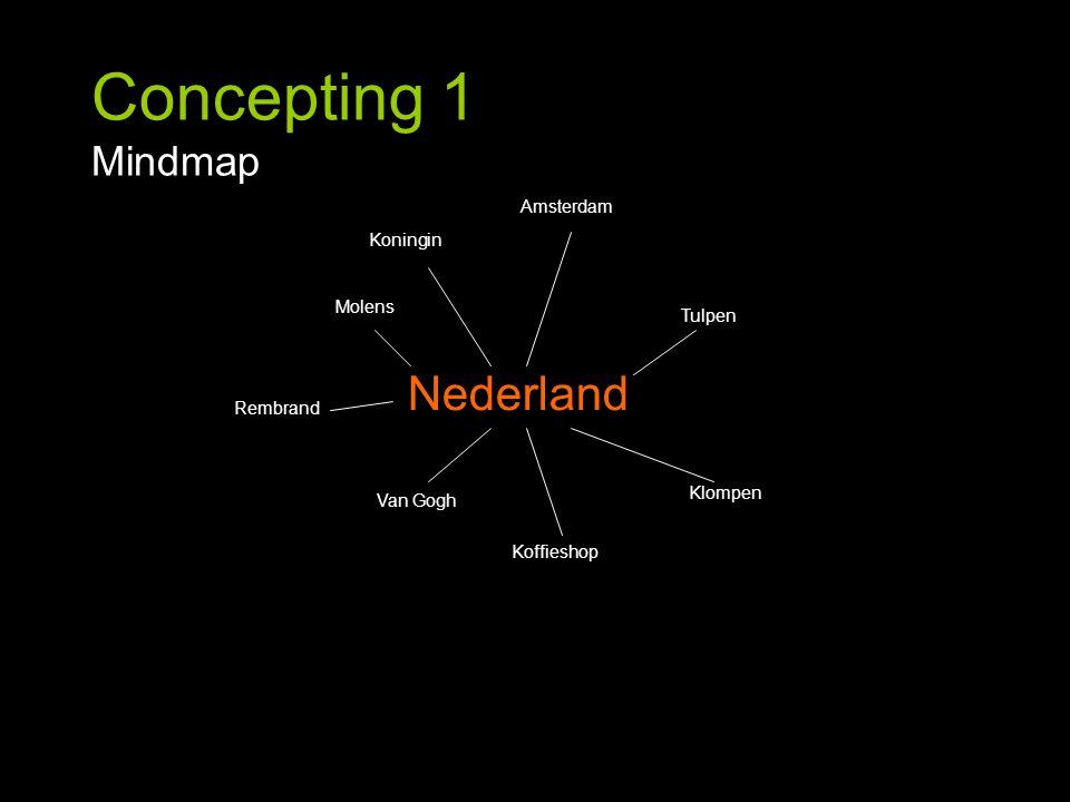 Concepting 1 Mindmap Nederland Amsterdam Koningin Molens Tulpen