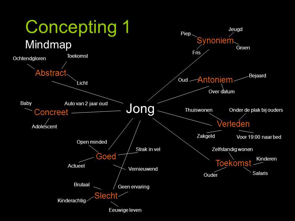 Concepting 1 Mindmap Jong Synoniem Antoniem Abstract Concreet Verleden