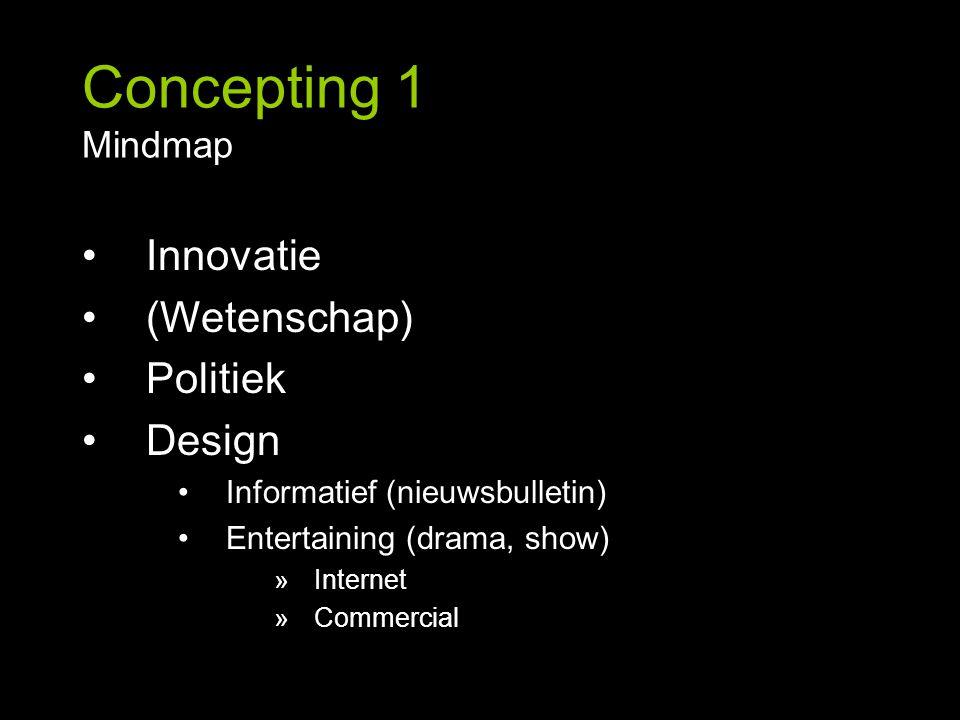 Concepting 1 Mindmap Innovatie (Wetenschap) Politiek Design