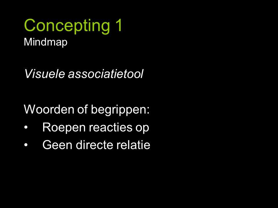 Concepting 1 Mindmap Visuele associatietool Woorden of begrippen: