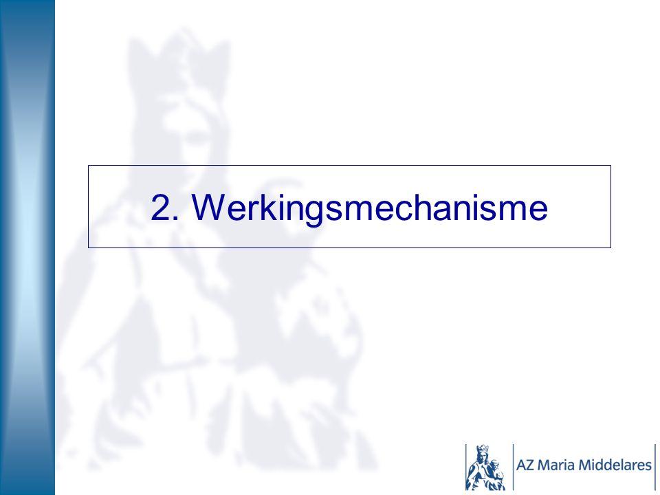 2. Werkingsmechanisme
