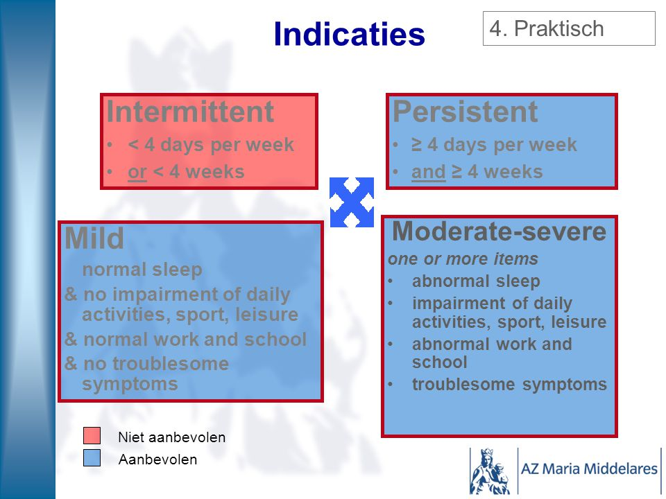 Indicaties Intermittent Persistent Mild Moderate-severe 4. Praktisch