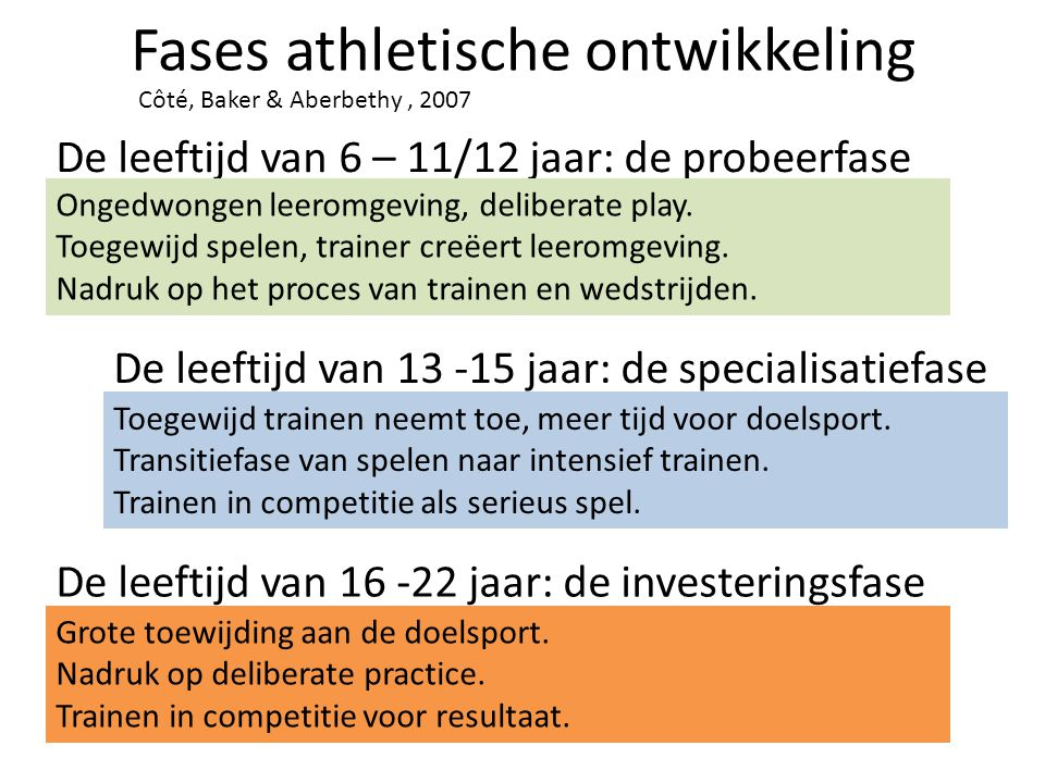 Fases athletische ontwikkeling