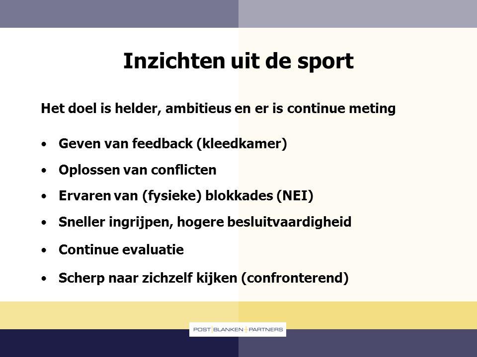 Inzichten uit de sport Het doel is helder, ambitieus en er is continue meting. Geven van feedback (kleedkamer)